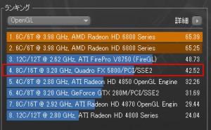 OpenGLのテストでQuadro FX5800を超えた